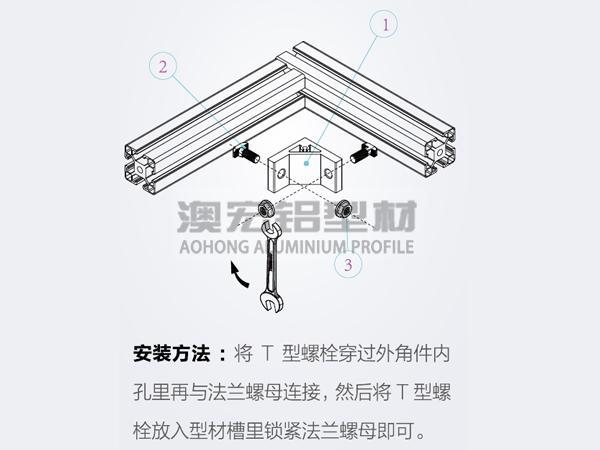 铝型材框架角件