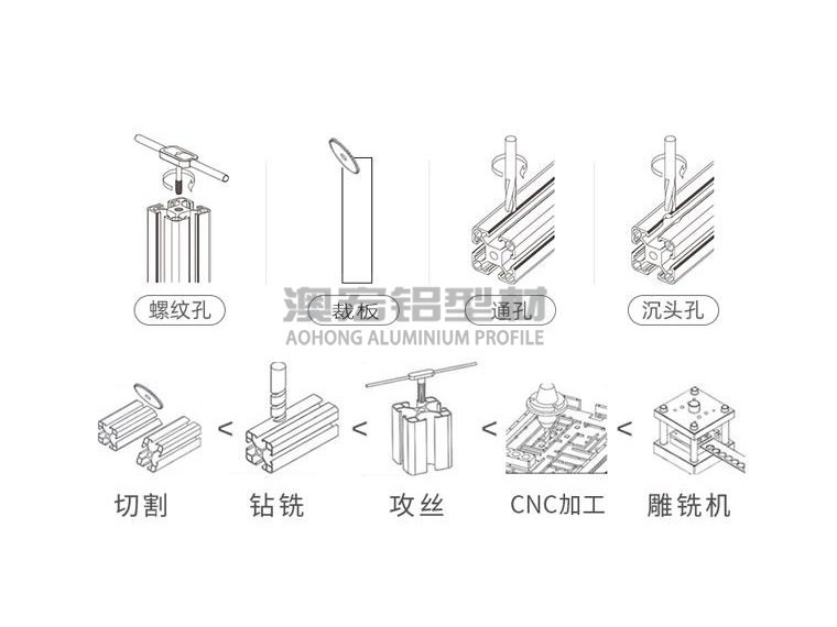 如何选择铝型材厂家之产品加工篇