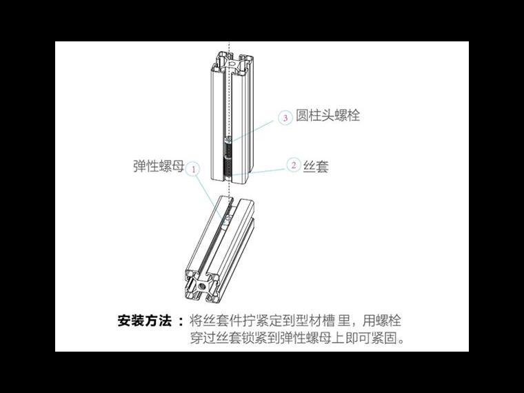 安装铝型材框架时,如何选择螺栓的长度?