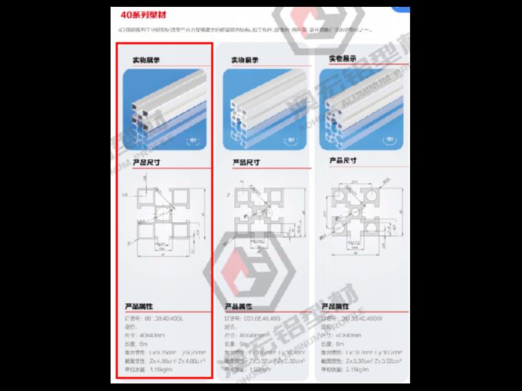 国标4040铝型材的标准有哪些?
